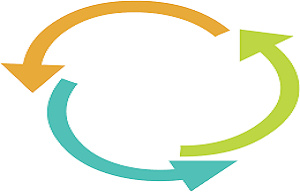Trabajo Fin de Máster: Economía circular y su dimensión urbana